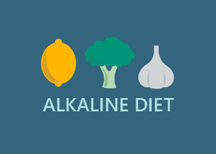 An Alkaline Diet for Oral Health